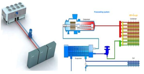空调冷冻水的特点-粤新水处理
