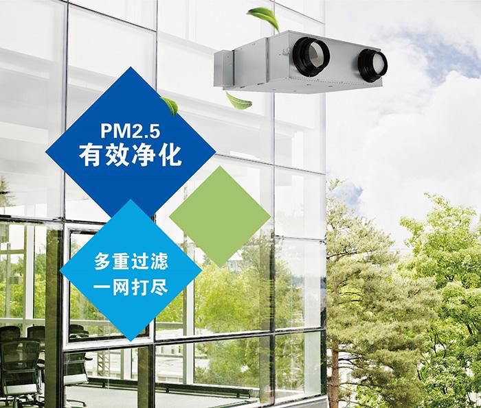 松下商用全热交换器-PM2.5净化新风系统