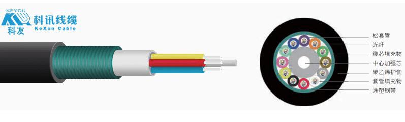 专家解释光缆与光纤的区别