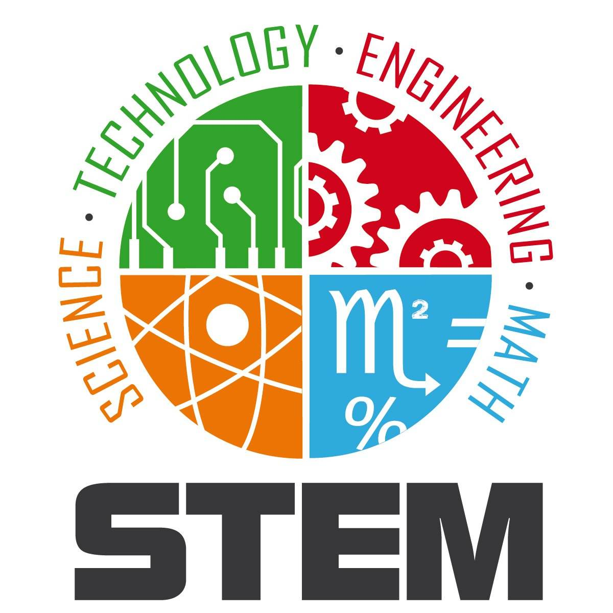 从STEM到STEAM,再到STREAM