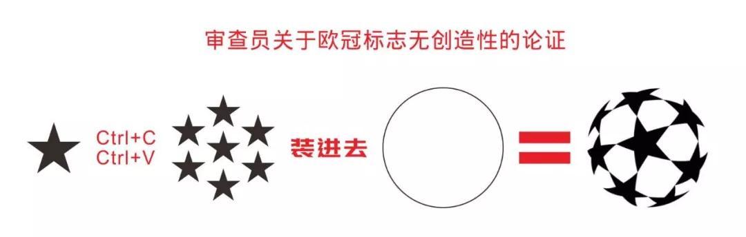 商标为什么不baotongguo?可能因为审查员不看球