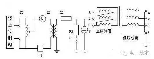 电缆在什么样的情况下需做电缆耐压试验?