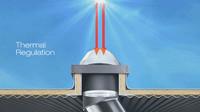 光导照明系统装置是怎样满足室内照度需求的