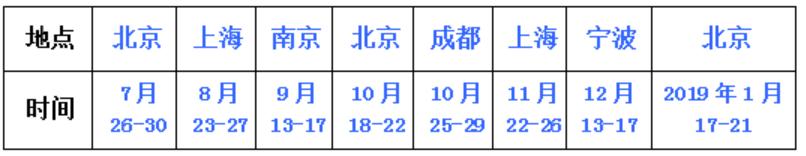 上海企业数字化转型顶层设计与TOGAF9.2(鉴定级认证)培训班