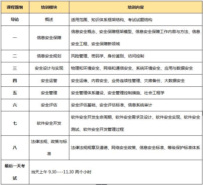 北京CISP注册信息安全专业人员认证培训班优惠报名中