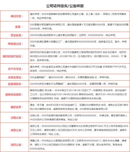 南阳日报登报电话费用-南阳日报广告部电话价格-南阳日报遗失声明