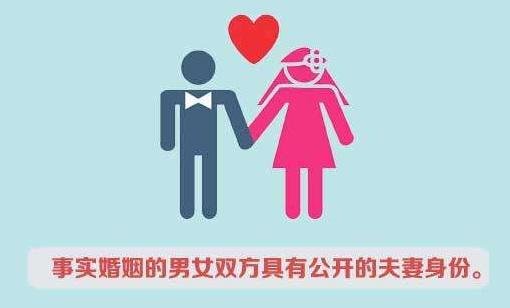 事实婚姻受法律保护吗