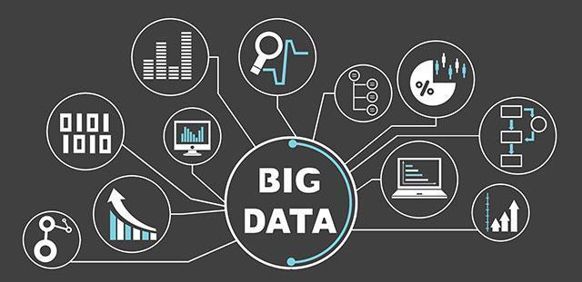 大数据工程师和后台开发的差别有多大?大数据值得学习吗?