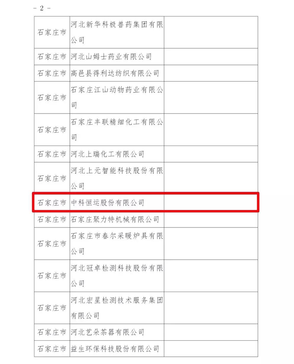 """中科恒運被認定為第三批河北省""""專精特新""""中小企業"""