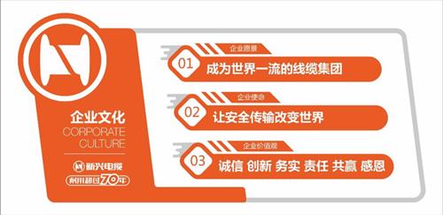新兴电缆:打造特色企业文化  助力企业高质量发展