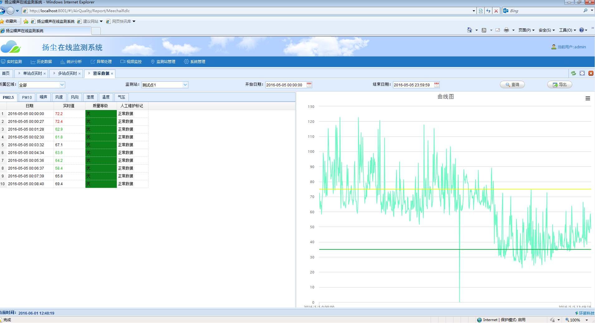 首页 新闻动态 >>新闻详情  (4)环境监测仪器设备:环境水质连续自动