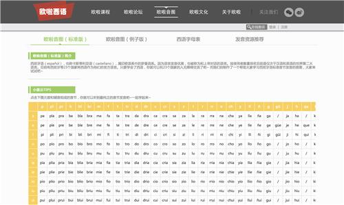 上海歌粲教育科技有限公司,一家专业致力于西班牙语学习视频、de