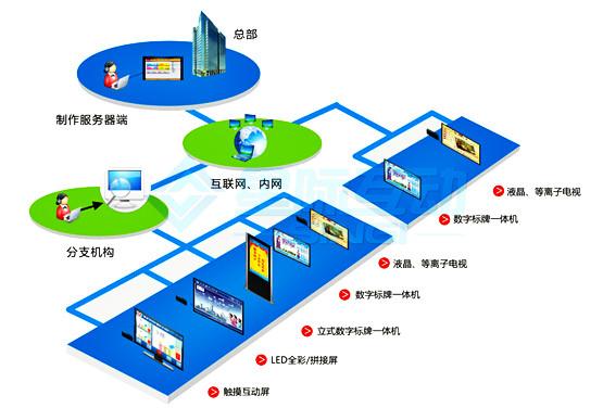 SINGI提供专业的政务微信预约系统厂家优惠促销