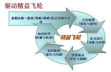 优质的重庆认证咨询_重庆市专业的重庆FSC在哪