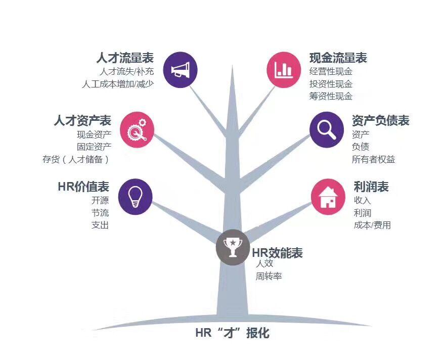 合伙人制度专业从事合伙人股权课程