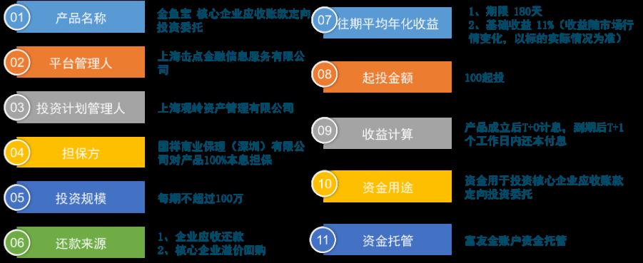上海击点金融信息服务有限公司,一家专业致力于ybjf、鱼贝钱包、