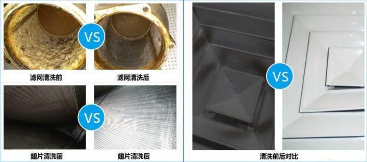 粤新提供专业的中央空调清洗消毒服务