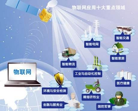 选对伙伴,这些智能交通产品让你高效作业