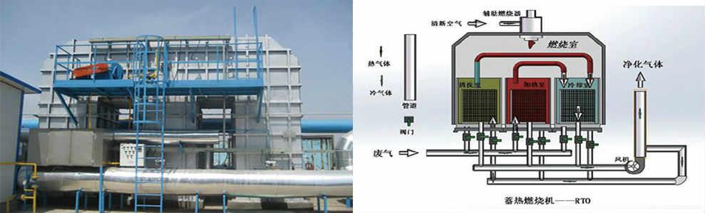 RTO燃燒生産加工廠家