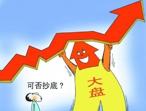 珞英资本提供每月投咨询、购买