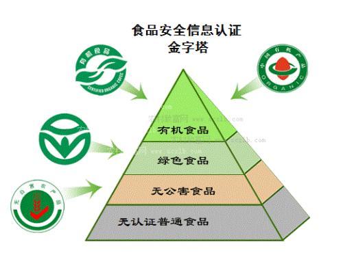 优质的食品许可代办咨询企业_广东省专业的食品许可代办咨询企业哪