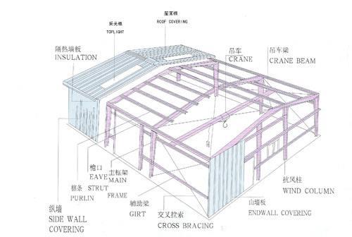 建筑设计设计定制