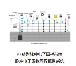 优质灌溉高压脉冲围栏,缔造中科润程将来