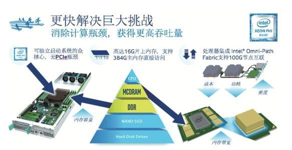 数坤网络科技公司提供专业的智能诊疗厂家优惠促销