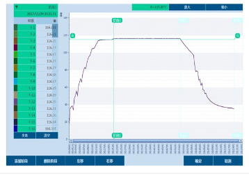 INON研工专业生产温度验证服务