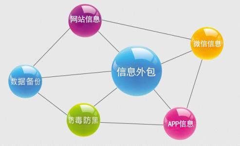 东方信邦提供专业的信息定制业务