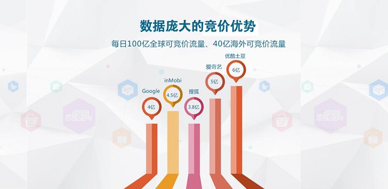 置顶未来提供专业的武汉广告推广服务