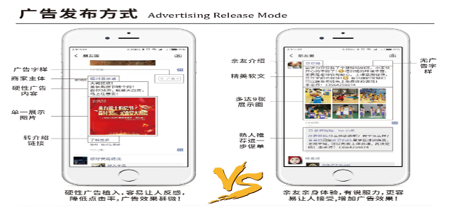 福州微信广告就找优信传媒广告